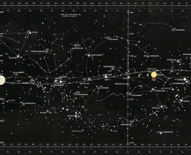 Semnele zodiacale si modul in care se combina - IV